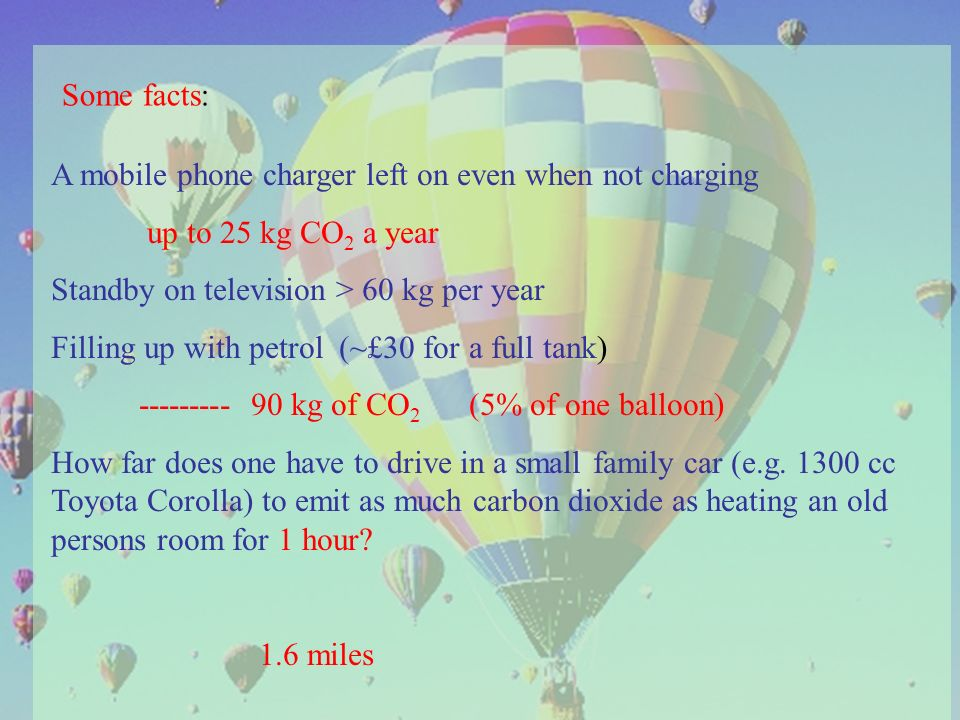 Some facts: A mobile phone charger left on even when not charging up to 25 kg CO 2 a year Standby on television > 60 kg per year Filling up with petrol (~£30 for a full tank) --------- 90 kg of CO 2 (5% of one balloon) How far does one have to drive in a small family car (e.g.
