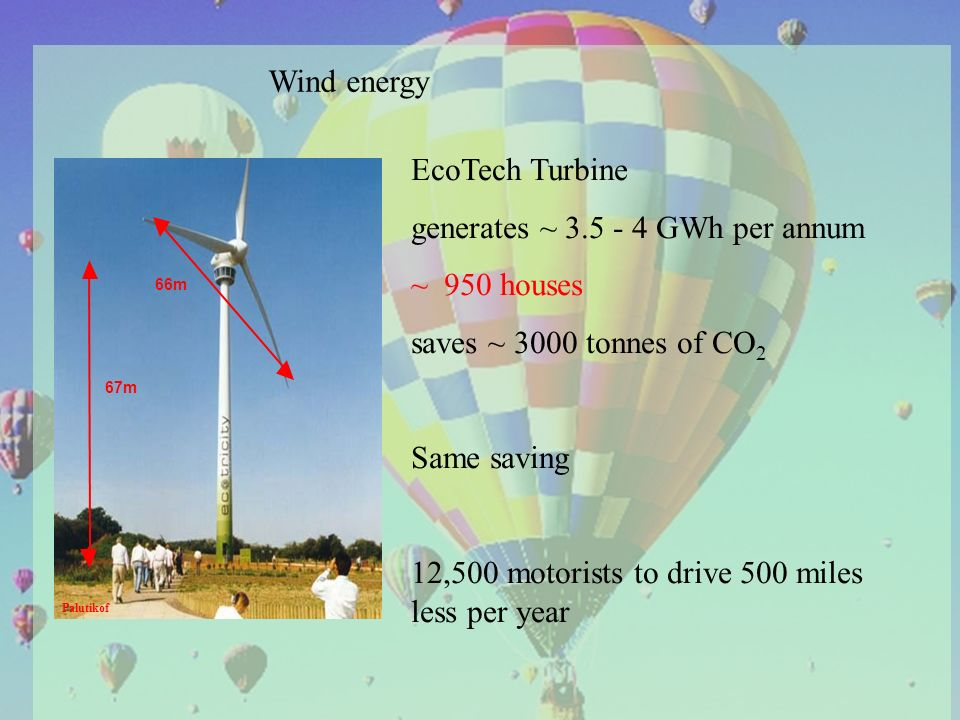 Wind energy 67m 66m Palutikof EcoTech Turbine generates ~ 3.5 - 4 GWh per annum ~ 950 houses saves ~ 3000 tonnes of CO 2 Same saving 12,500 motorists to drive 500 miles less per year
