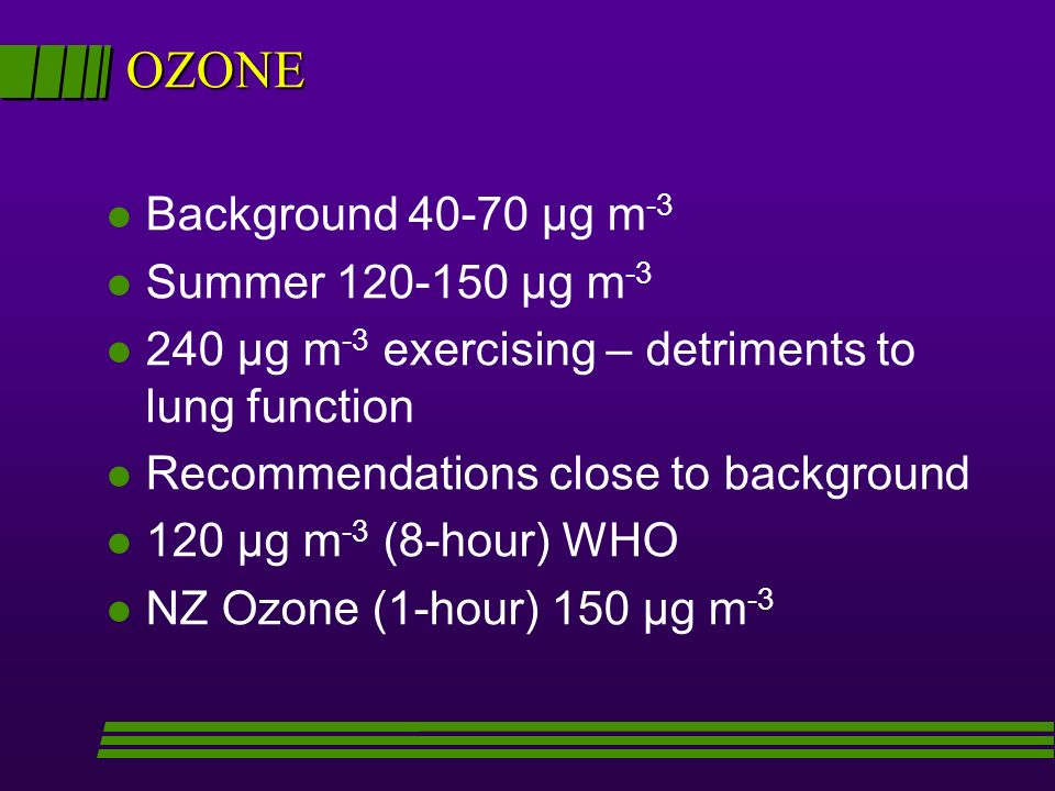 OZONE l Background µg m -3 l Summer µg m -3 l 240 µg m -3 exercising – detriments to lung function l Recommendations close to background l 120 µg m -3 (8-hour) WHO l NZ Ozone (1-hour) 150 µg m -3