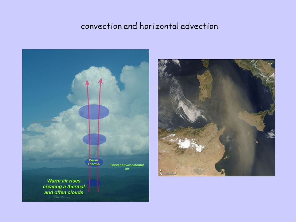 convection and horizontal advection