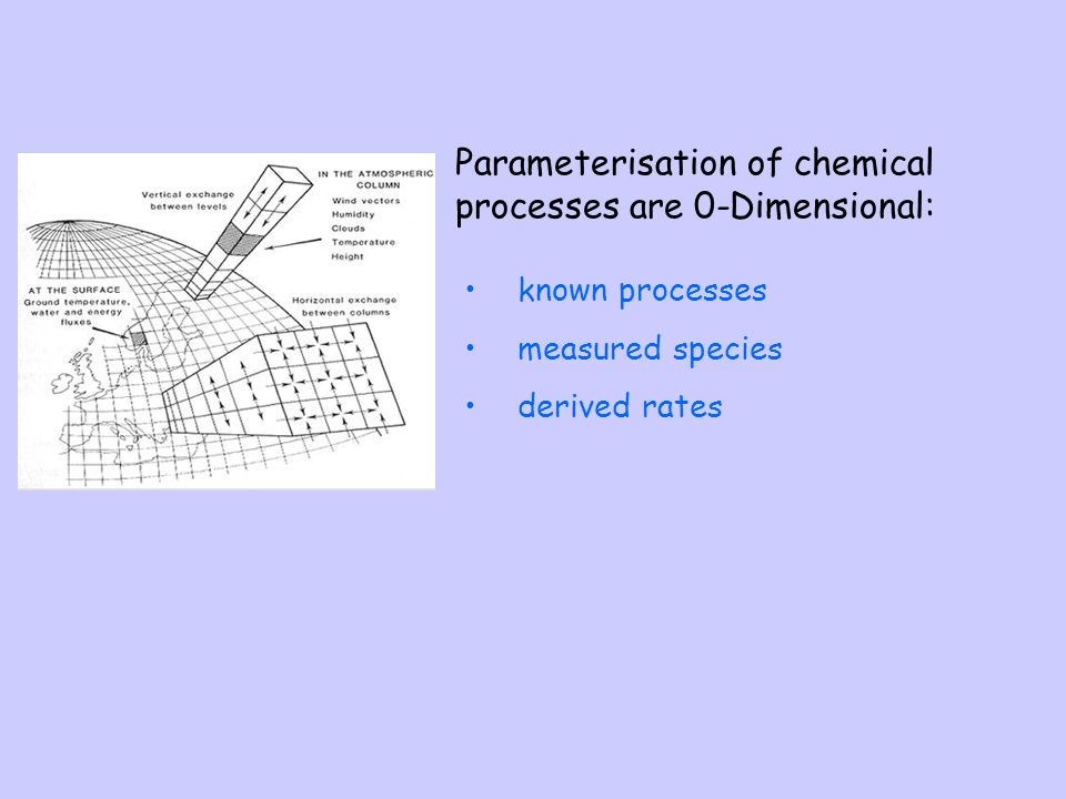 known processes measured species derived rates Parameterisation of chemical processes are 0-Dimensional: