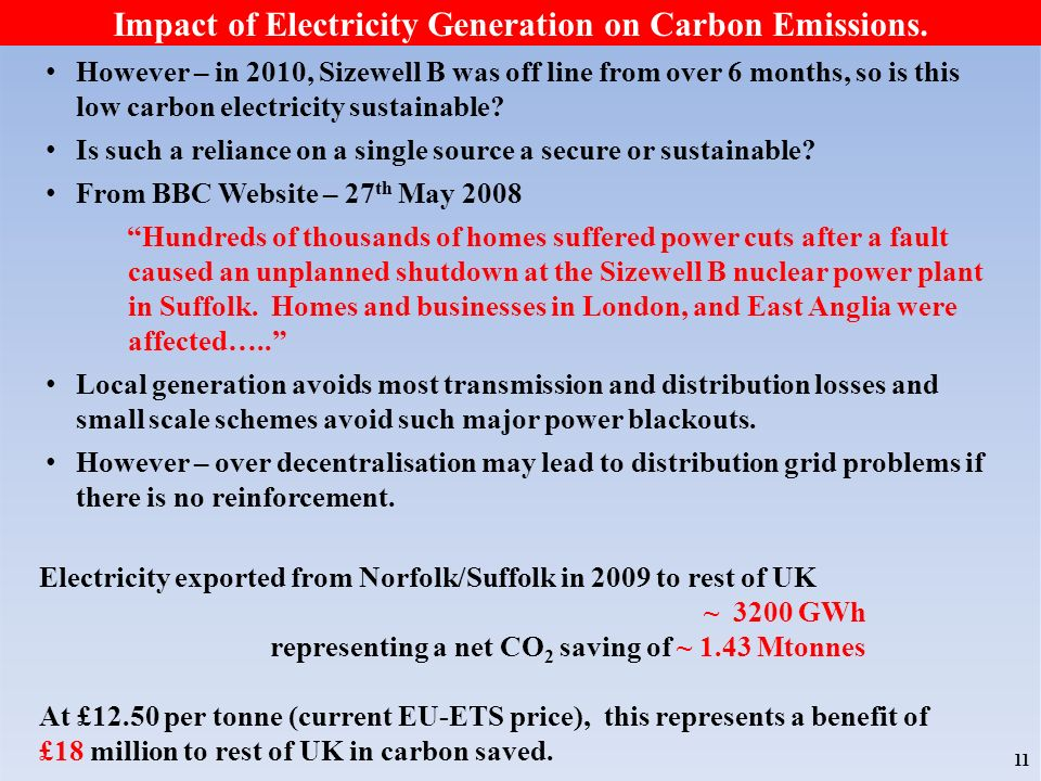 11 Impact of Electricity Generation on Carbon Emissions.