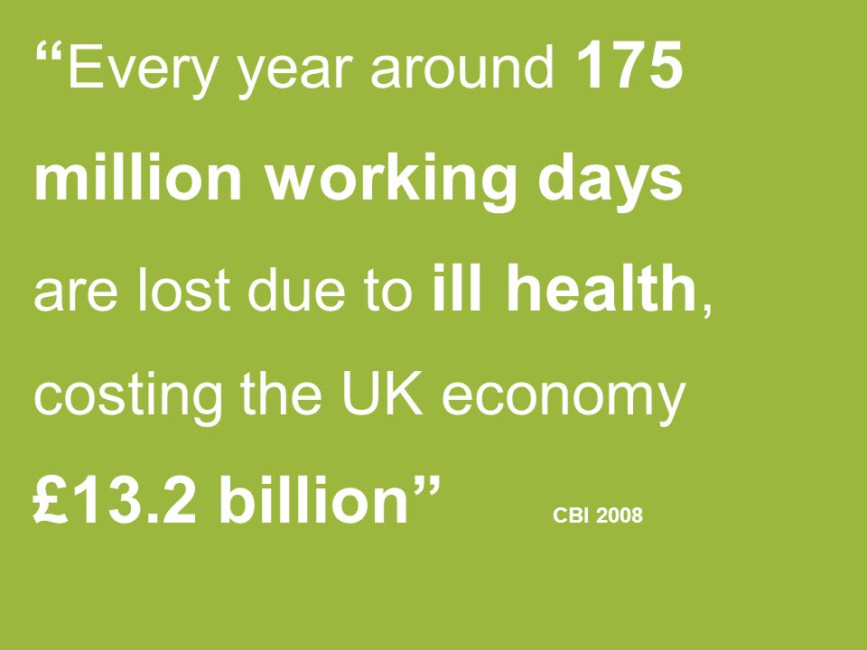 Every year around 175 million working days are lost due to ill health, costing the UK economy £13.2 billion CBI 2008