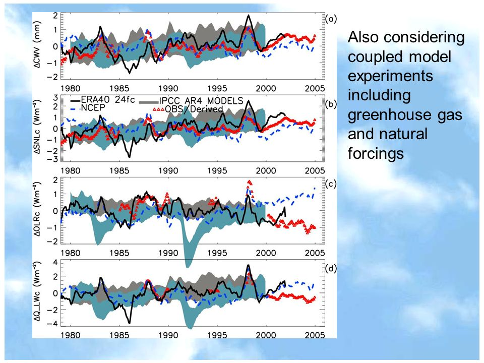 Also considering coupled model experiments including greenhouse gas and natural forcings