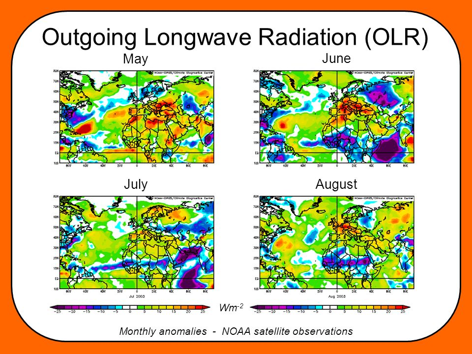 Monthly anomalies - NOAA satellite observations May June JulyAugust Wm -2 Outgoing Longwave Radiation (OLR)