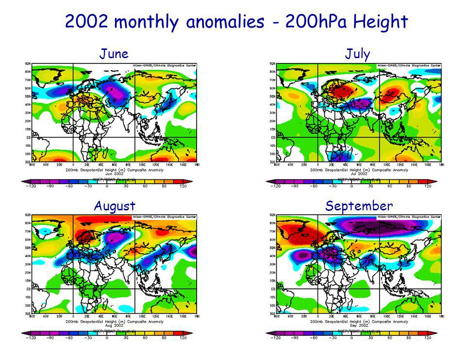 2002 monthly anomalies - 200hPa Height September JulyJune August