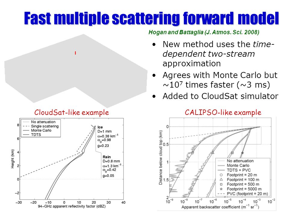 Fast multiple scattering forward model CloudSat-like example New method uses the time- dependent two-stream approximation Agrees with Monte Carlo but ~10 7 times faster (~3 ms) Added to CloudSat simulator Hogan and Battaglia (J.