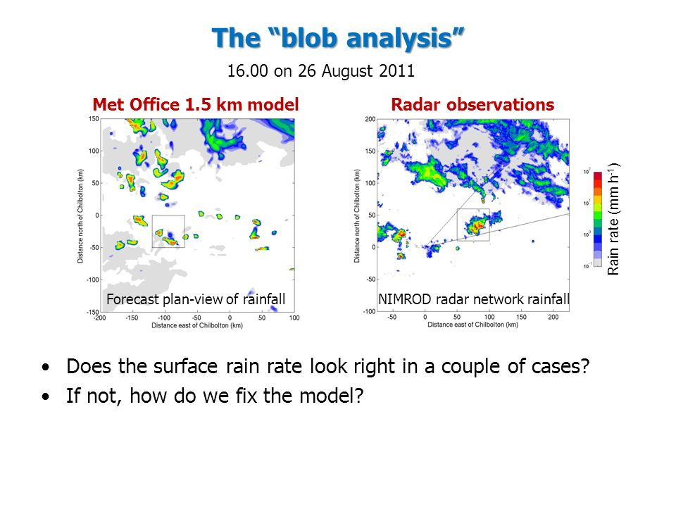 The blob analysis Met Office 1.5 km model NIMROD radar network rainfall Rain rate (mm h -1 ) Radar observations Forecast plan-view of rainfall Does the surface rain rate look right in a couple of cases.