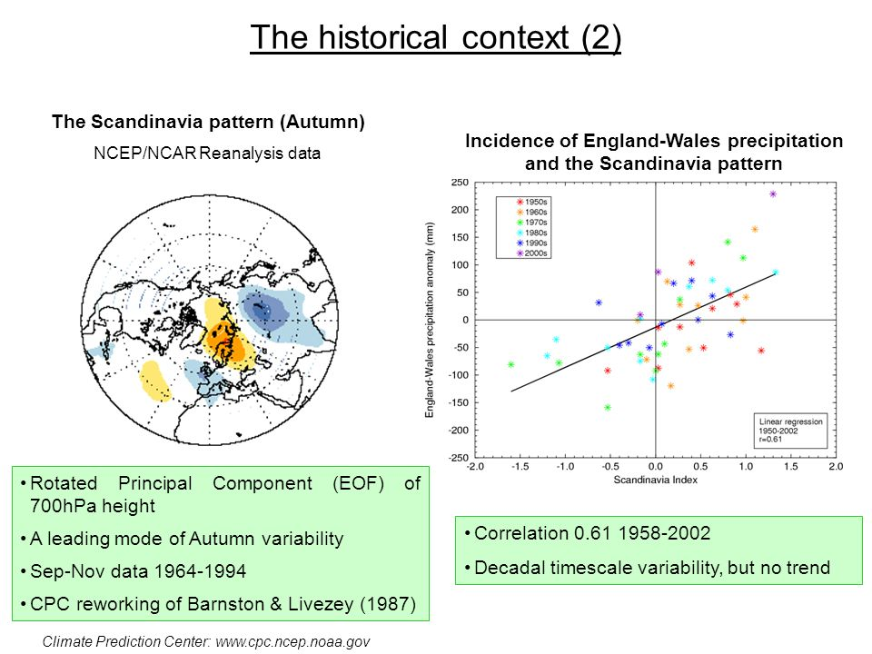 The historical context (2) The Scandinavia pattern (Autumn) NCEP/NCAR Reanalysis data Incidence of England-Wales precipitation and the Scandinavia pattern Correlation Decadal timescale variability, but no trend Climate Prediction Center:   Rotated Principal Component (EOF) of 700hPa height A leading mode of Autumn variability Sep-Nov data CPC reworking of Barnston & Livezey (1987)