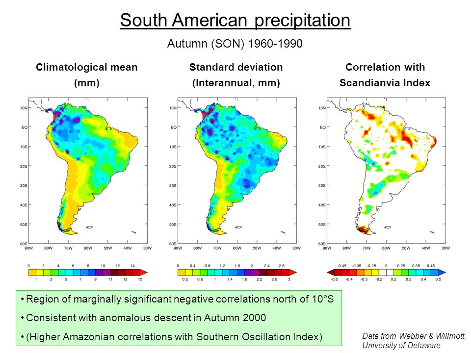 South American precipitation Data from Webber & Willmott, University of Delaware Region of marginally significant negative correlations north of 10°S Consistent with anomalous descent in Autumn 2000 (Higher Amazonian correlations with Southern Oscillation Index) Autumn (SON) Climatological mean (mm) Standard deviation (Interannual, mm) Correlation with Scandianvia Index