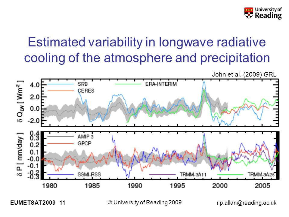 © University of Reading 2009 EUMETSAT Estimated variability in longwave radiative cooling of the atmosphere and precipitation John et al.