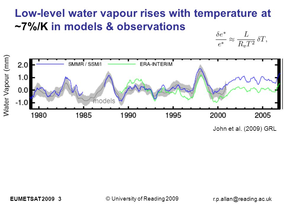 © University of Reading 2009 EUMETSAT Low-level water vapour rises with temperature at ~7%/K in models & observations John et al.