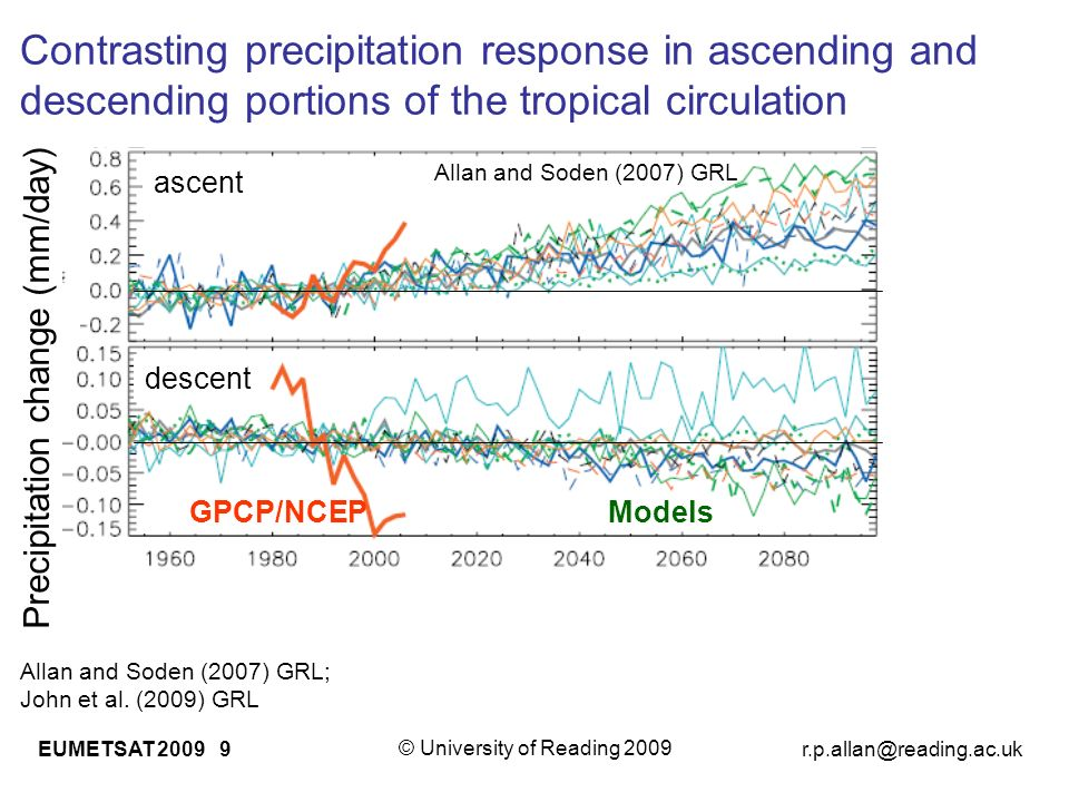 © University of Reading 2009 EUMETSAT Contrasting precipitation response in ascending and descending portions of the tropical circulation GPCP/NCEPModels ascent descent Allan and Soden (2007) GRL Precipitation change (mm/day) Allan and Soden (2007) GRL; John et al.