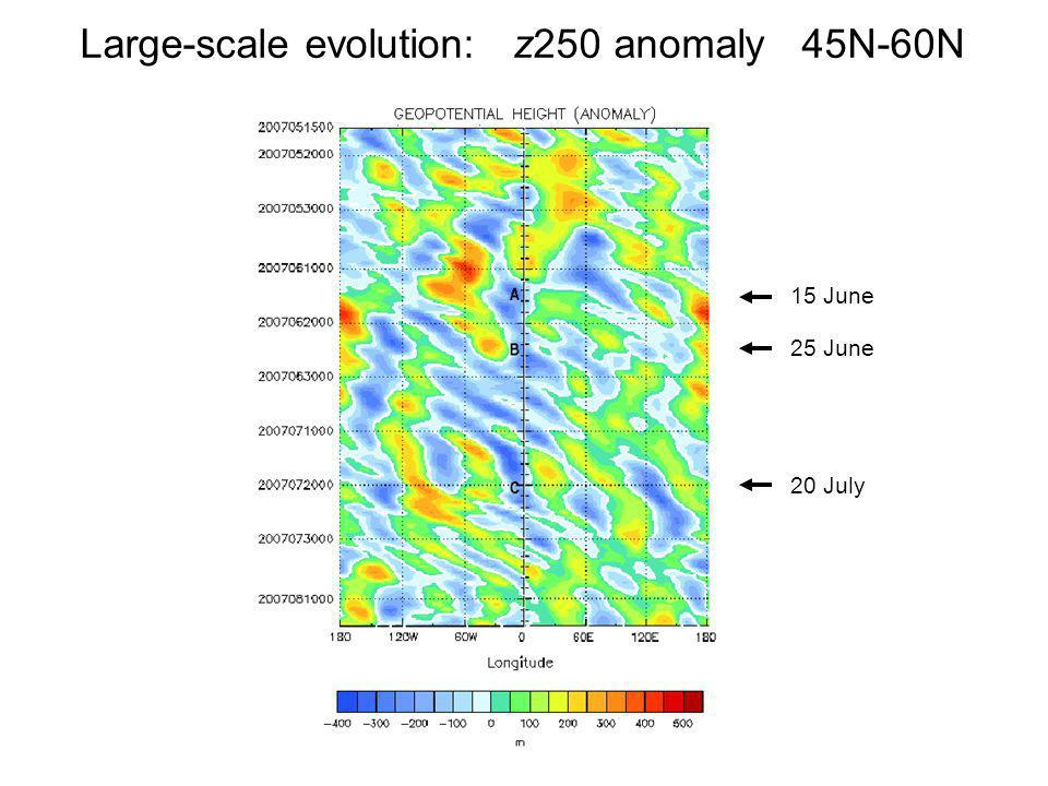 Large-scale evolution: z250 anomaly 45N-60N 15 June 25 June 20 July