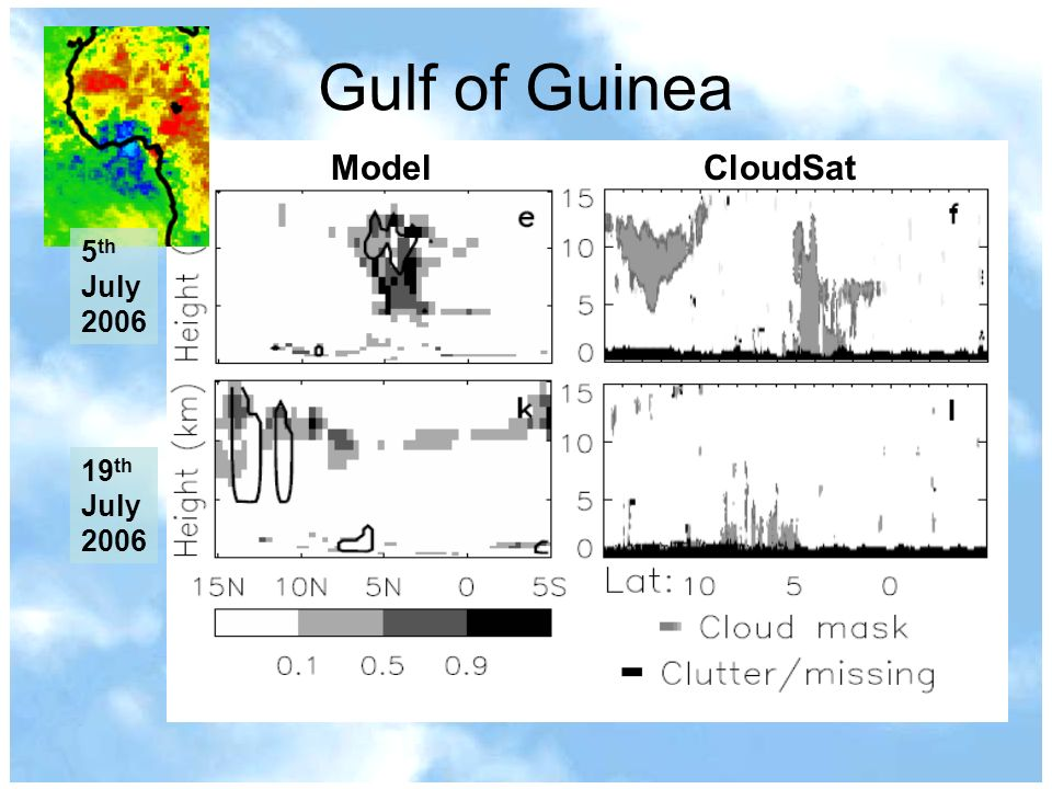 Gulf of Guinea ModelCloudSat 19 th July 2006 5 th July 2006
