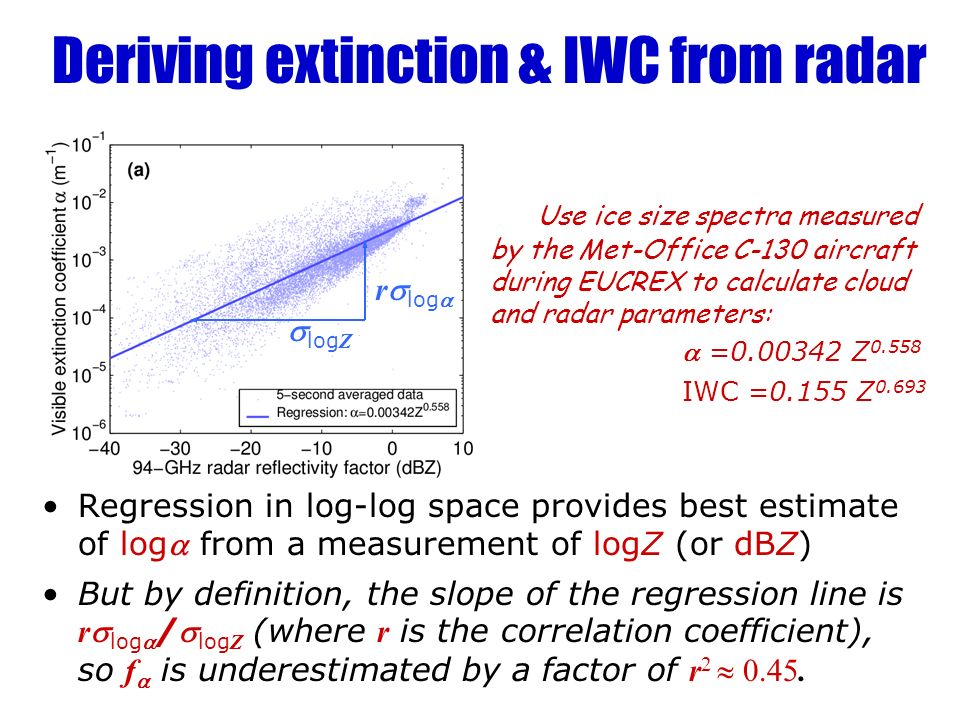 Deriving extinction & IWC from radar Regression in log-log space provides best estimate of log from a measurement of logZ (or dBZ) log Z r log But by definition, the slope of the regression line is r log / log Z (where r is the correlation coefficient), so f is underestimated by a factor of r 2 0.45.