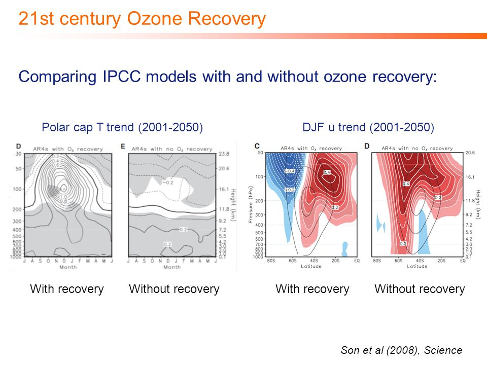 © Imperial College LondonPage 4 Polar cap T trend (2001-2050)DJF u trend (2001-2050) Comparing IPCC models with and without ozone recovery: With recovery Without recovery 21st century Ozone Recovery Son et al (2008), Science