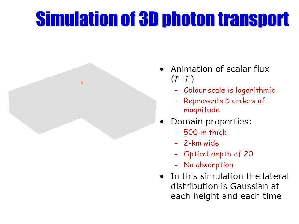 Simulation of 3D photon transport Animation of scalar flux ( I + +I – ) –Colour scale is logarithmic –Represents 5 orders of magnitude Domain properties: –500-m thick –2-km wide –Optical depth of 20 –No absorption In this simulation the lateral distribution is Gaussian at each height and each time