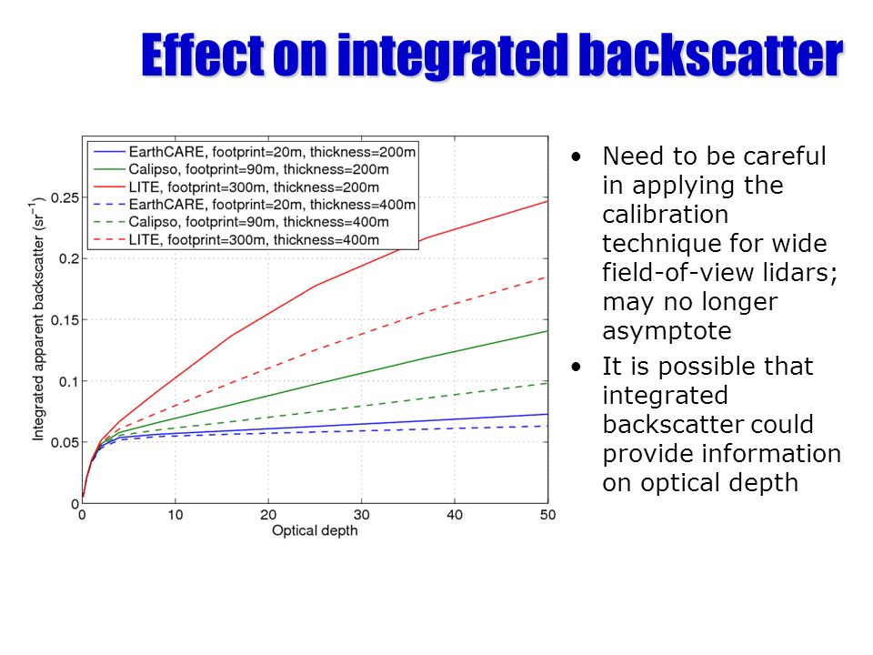 Effect on integrated backscatter Need to be careful in applying the calibration technique for wide field-of-view lidars; may no longer asymptote It is possible that integrated backscatter could provide information on optical depth