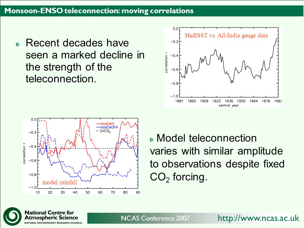 http://www.ncas.ac.uk NCAS Conference 2007 Monsoon-ENSO teleconnection: moving correlations Recent decades have seen a marked decline in the strength of the teleconnection.