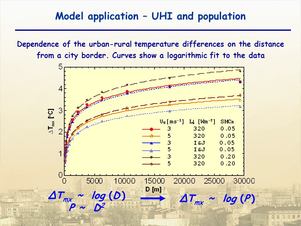 Dependence of the urban-rural temperature differences on the distance from a city border.