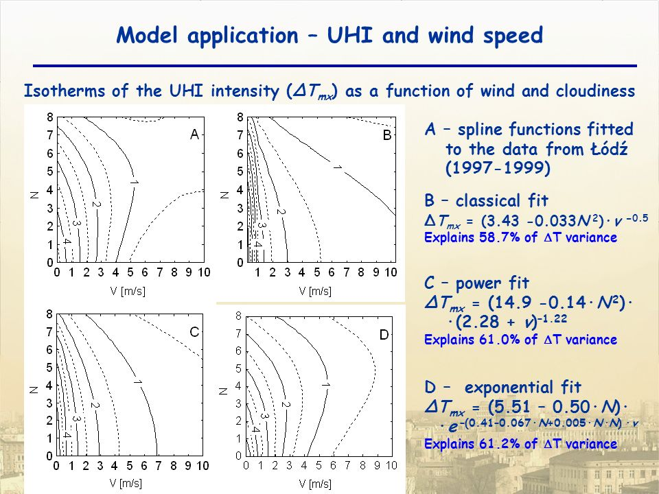 Isotherms of the UHI intensity (ΔT mx ) as a function of wind and cloudiness Model application – UHI and wind speed A – spline functions fitted to the data from Łódź (1997-1999) B – classical fit T mx = (3.43 -0.033N 2 )v 0.5 Explains 58.7% of T variance C – power fit ΔT mx = (14.9 -0.14·N 2 )· ·(2.28 + v) –1.22 Explains 61.0% of T variance D – exponential fit ΔT mx = (5.51 – 0.50·N)· ·e –(0.41–0.067·N+0.005·N·N) ·v Explains 61.2% of T variance