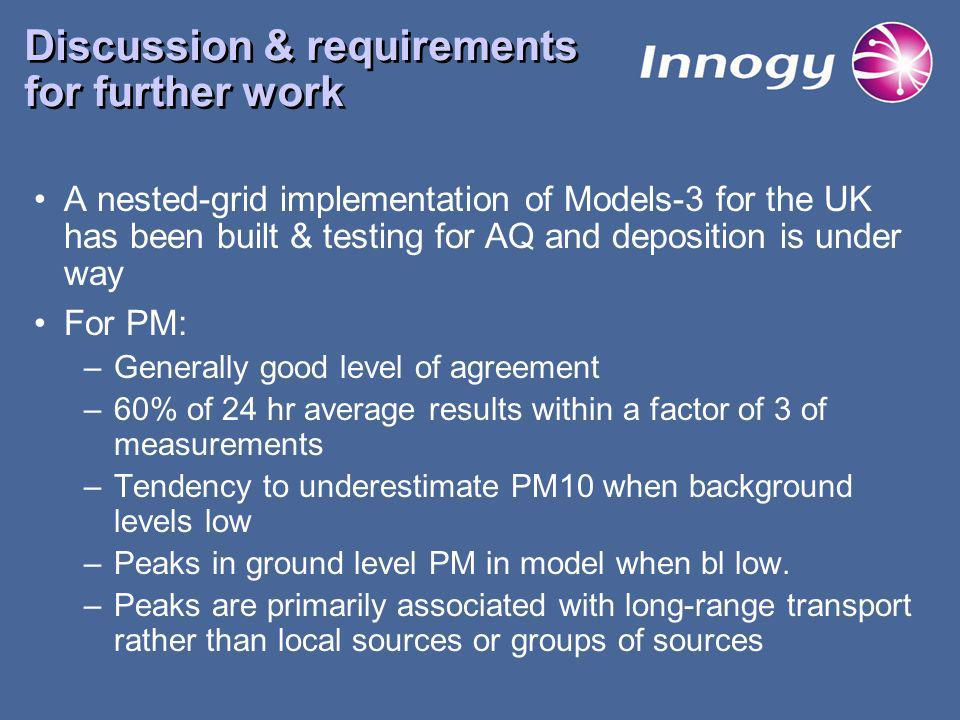 Discussion & requirements for further work A nested-grid implementation of Models-3 for the UK has been built & testing for AQ and deposition is under way For PM: –Generally good level of agreement –60% of 24 hr average results within a factor of 3 of measurements –Tendency to underestimate PM10 when background levels low –Peaks in ground level PM in model when bl low.