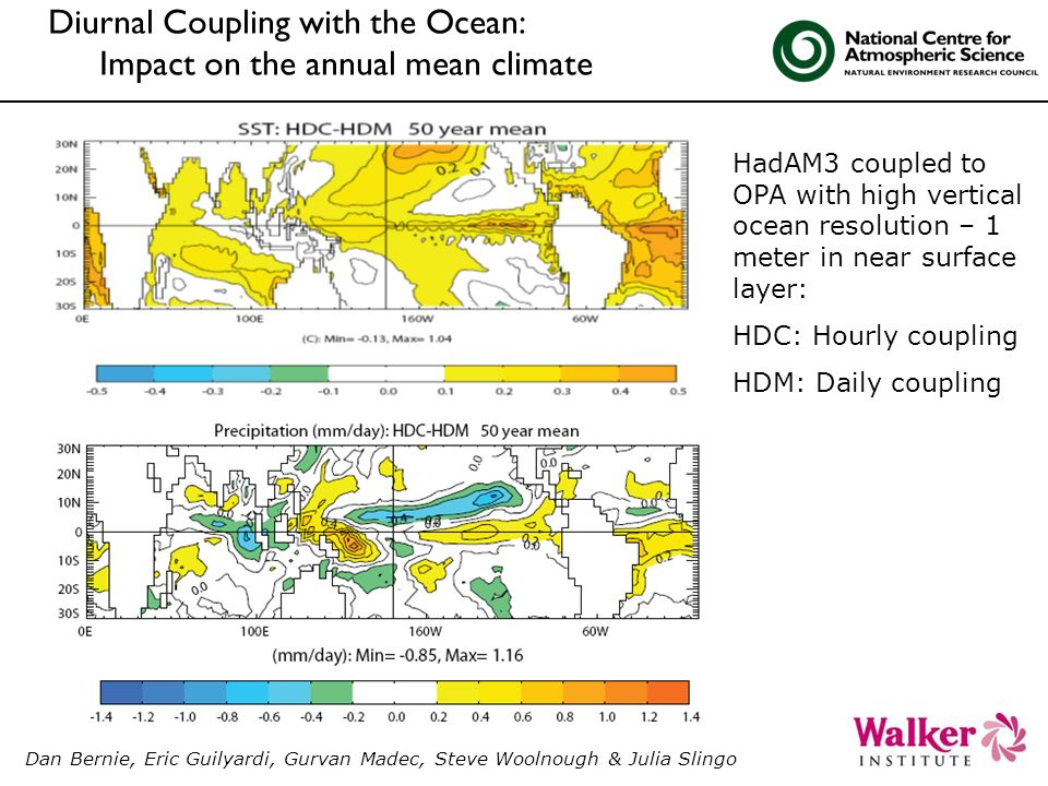 Diurnal Coupling with the Ocean: Impact on the annual mean climate HadAM3 coupled to OPA with high vertical ocean resolution – 1 meter in near surface layer: HDC: Hourly coupling HDM: Daily coupling Dan Bernie, Eric Guilyardi, Gurvan Madec, Steve Woolnough & Julia Slingo