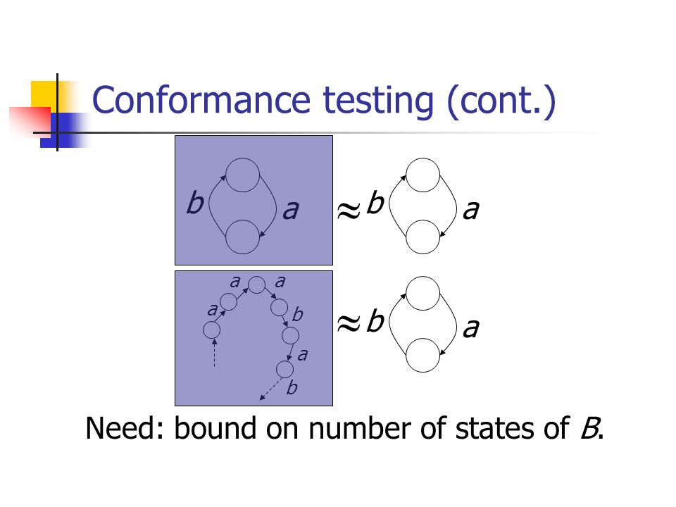 Conformance testing (cont.) When the black box is nondeterministic, we might never test some choices.