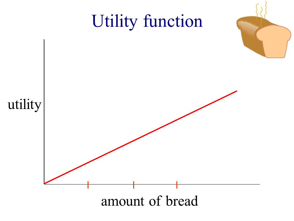 utility Utility function amount of bread