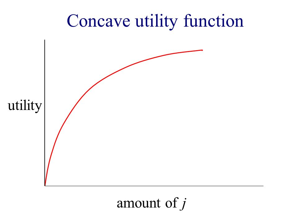 utility Concave utility function amount of j