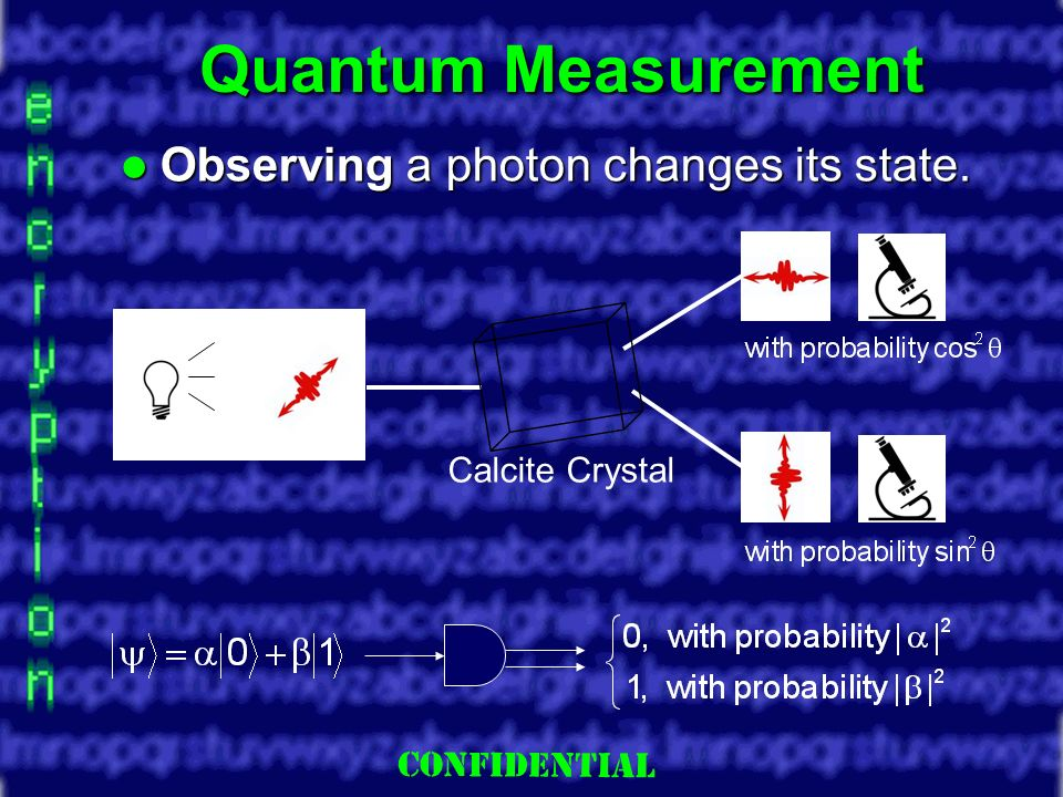 Slide 11 Quantum Measurement Observing a photon changes its state.