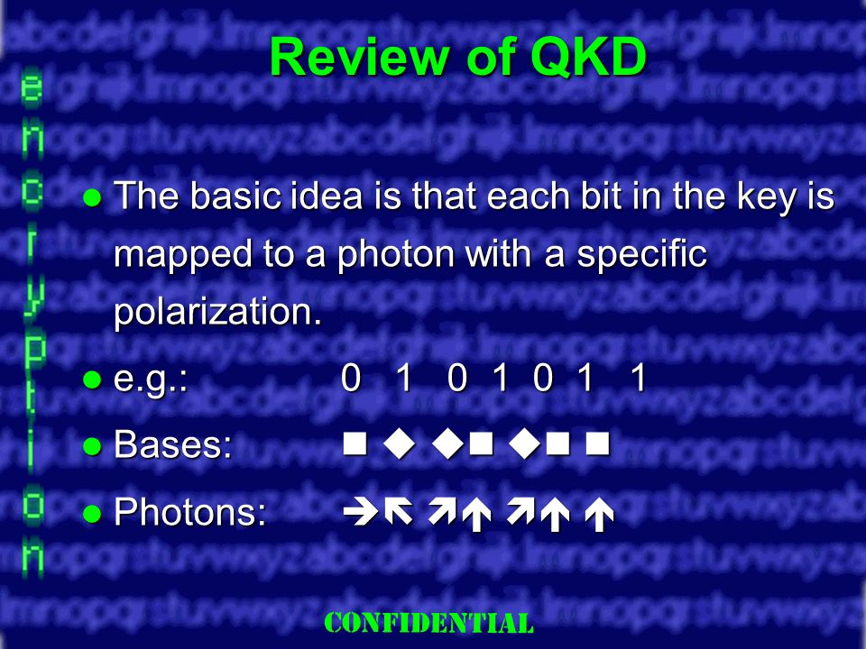 Slide 13 Review of QKD The basic idea is that each bit in the key is mapped to a photon with a specific polarization.