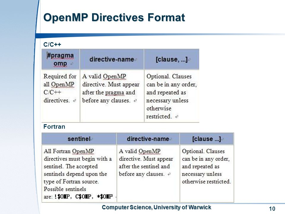 10 Computer Science, University of Warwick OpenMP Directives Format C/C++ Fortran