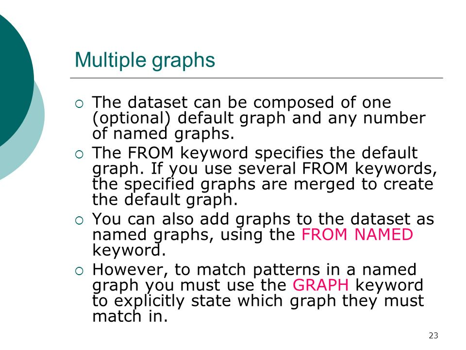 23 Multiple graphs The dataset can be composed of one (optional) default graph and any number of named graphs.
