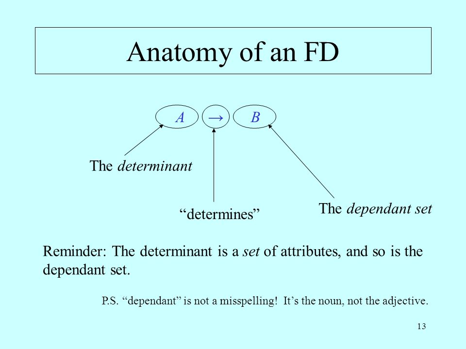 13 Anatomy of an FD A B The determinant determines The dependant set Reminder: The determinant is a set of attributes, and so is the dependant set.
