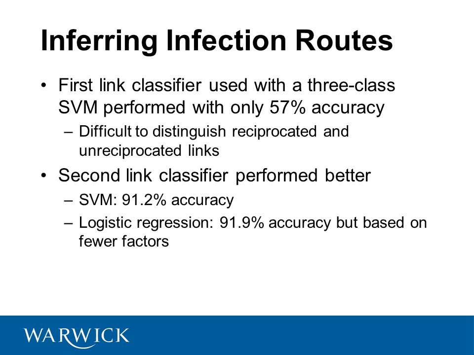 Inferring Infection Routes First link classifier used with a three-class SVM performed with only 57% accuracy –Difficult to distinguish reciprocated and unreciprocated links Second link classifier performed better –SVM: 91.2% accuracy –Logistic regression: 91.9% accuracy but based on fewer factors