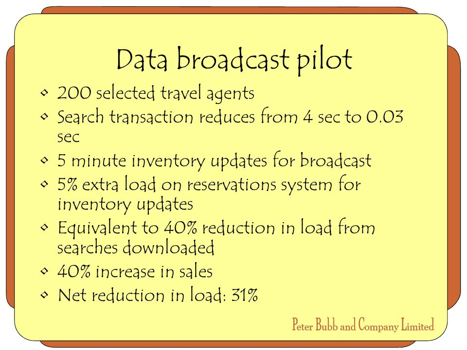 Data broadcast pilot 200 selected travel agents Search transaction reduces from 4 sec to 0.03 sec 5 minute inventory updates for broadcast 5% extra load on reservations system for inventory updates Equivalent to 40% reduction in load from searches downloaded 40% increase in sales Net reduction in load: 31%