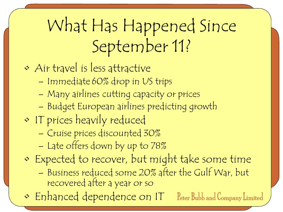 What Has Happened Since September 11.
