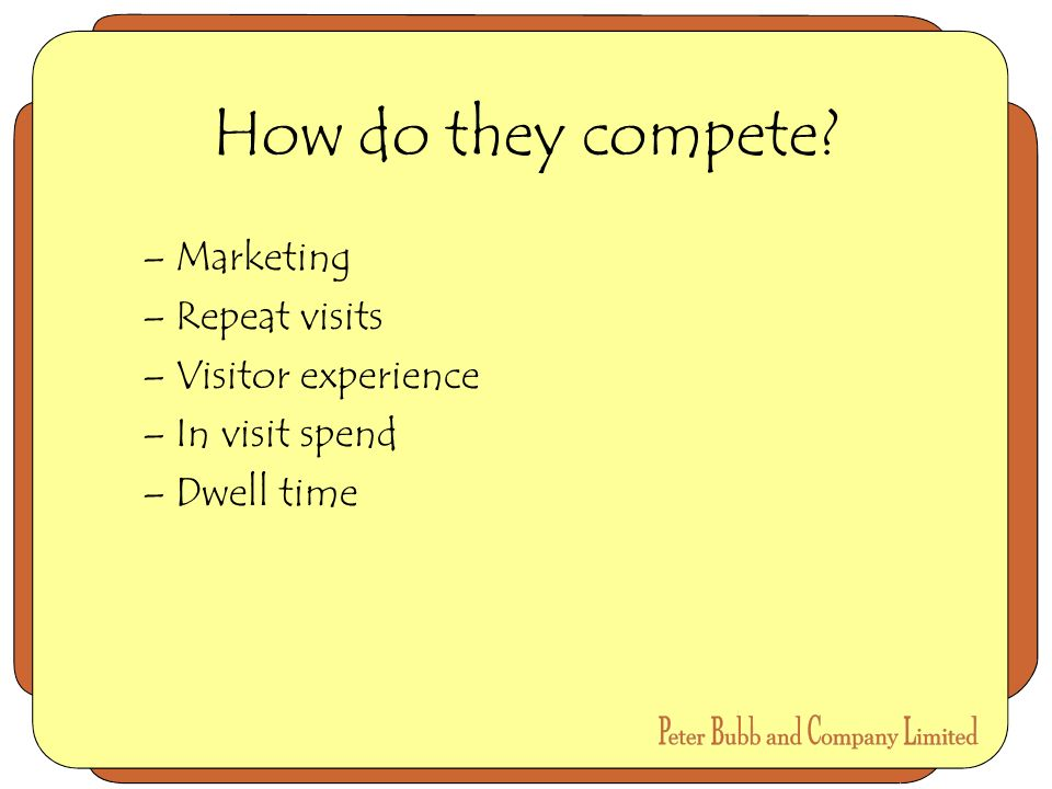 How do they compete –Marketing –Repeat visits –Visitor experience –In visit spend –Dwell time