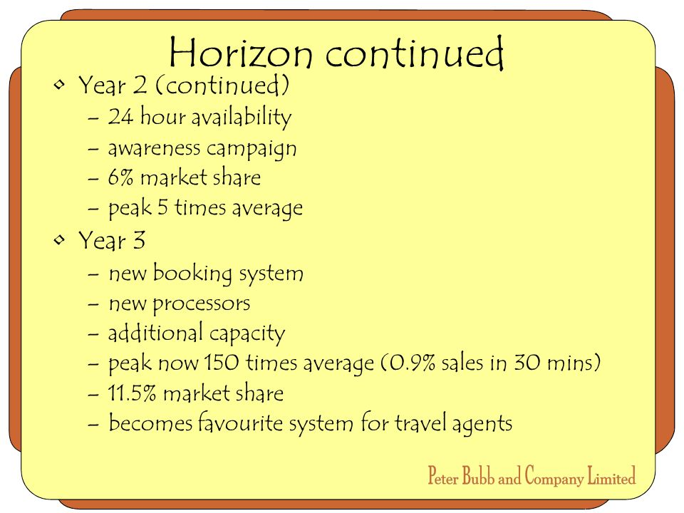 Horizon continued Year 2 (continued) –24 hour availability –awareness campaign –6% market share –peak 5 times average Year 3 –new booking system –new processors –additional capacity –peak now 150 times average (0.9% sales in 30 mins) –11.5% market share –becomes favourite system for travel agents