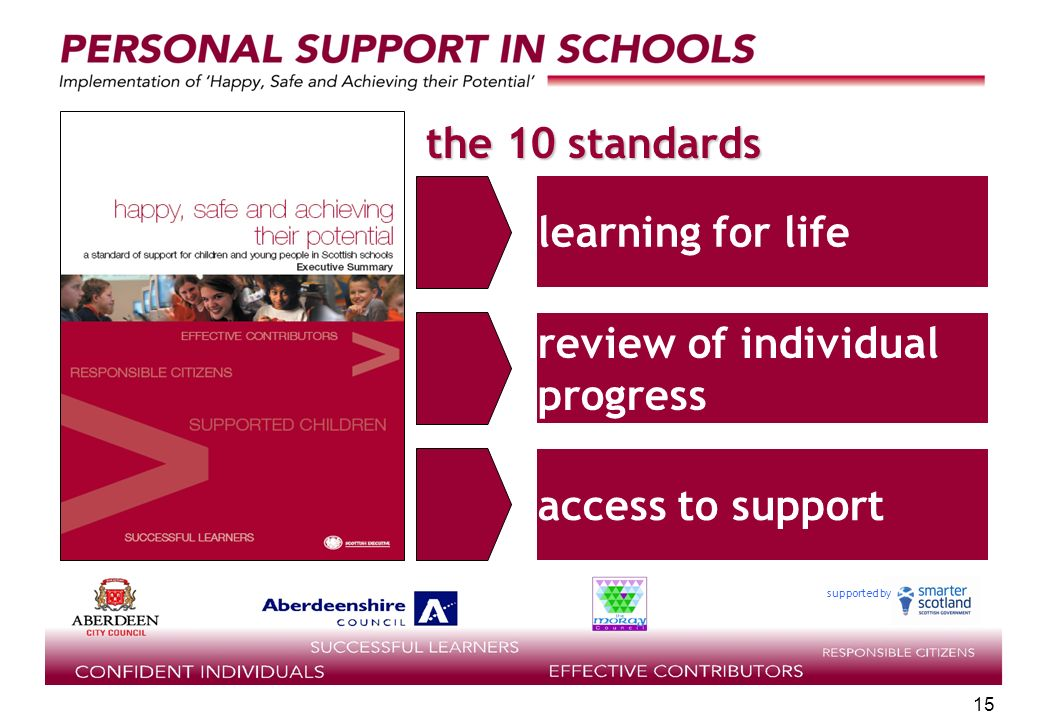 supported by 15 the 10 standards review of individual progress access to support learning for life