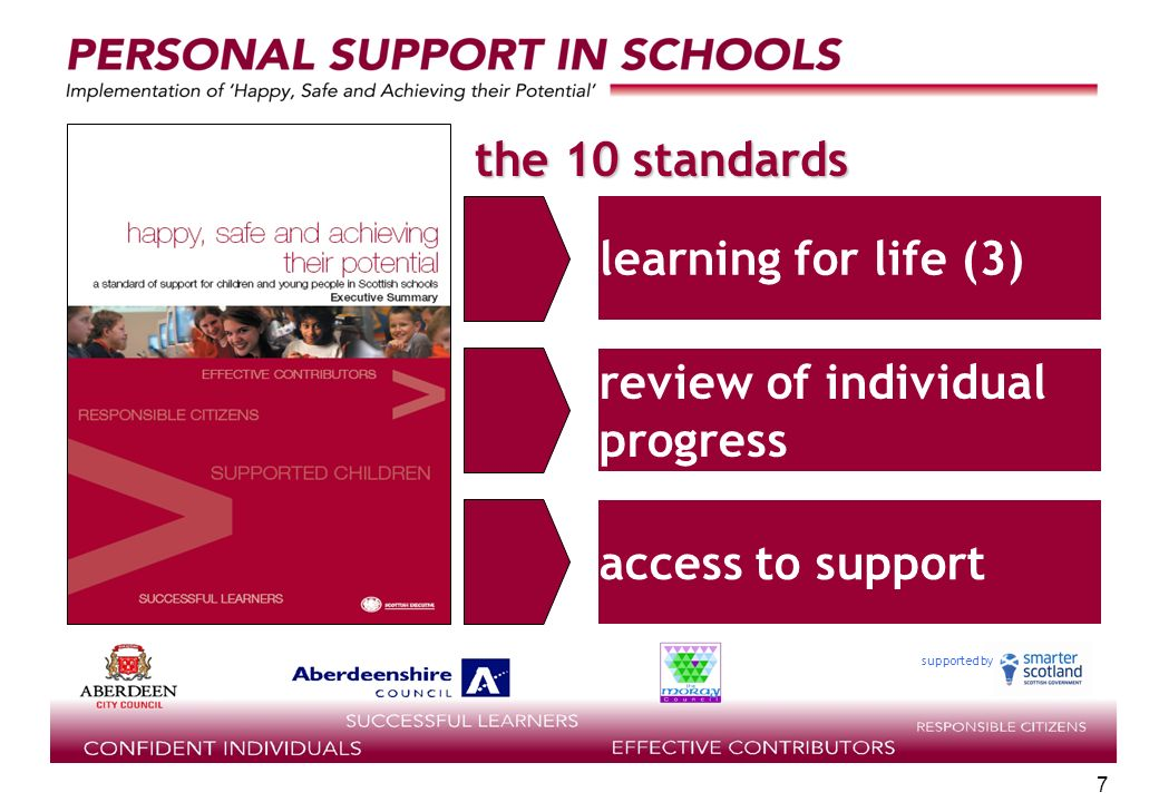 supported by 7 7 the 10 standards review of individual progress access to support learning for life (3)