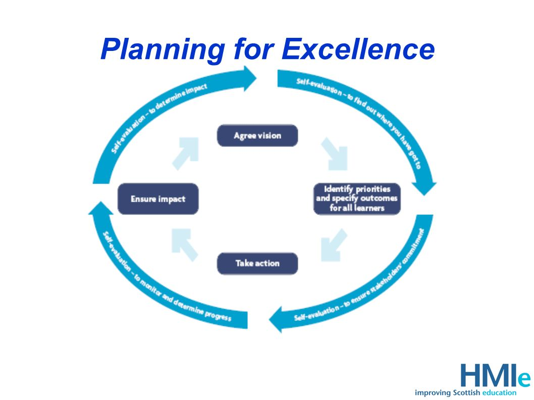 Planning for Excellence