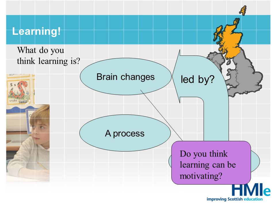 Learning. Brain changes A process Teaching What do you think learning is.