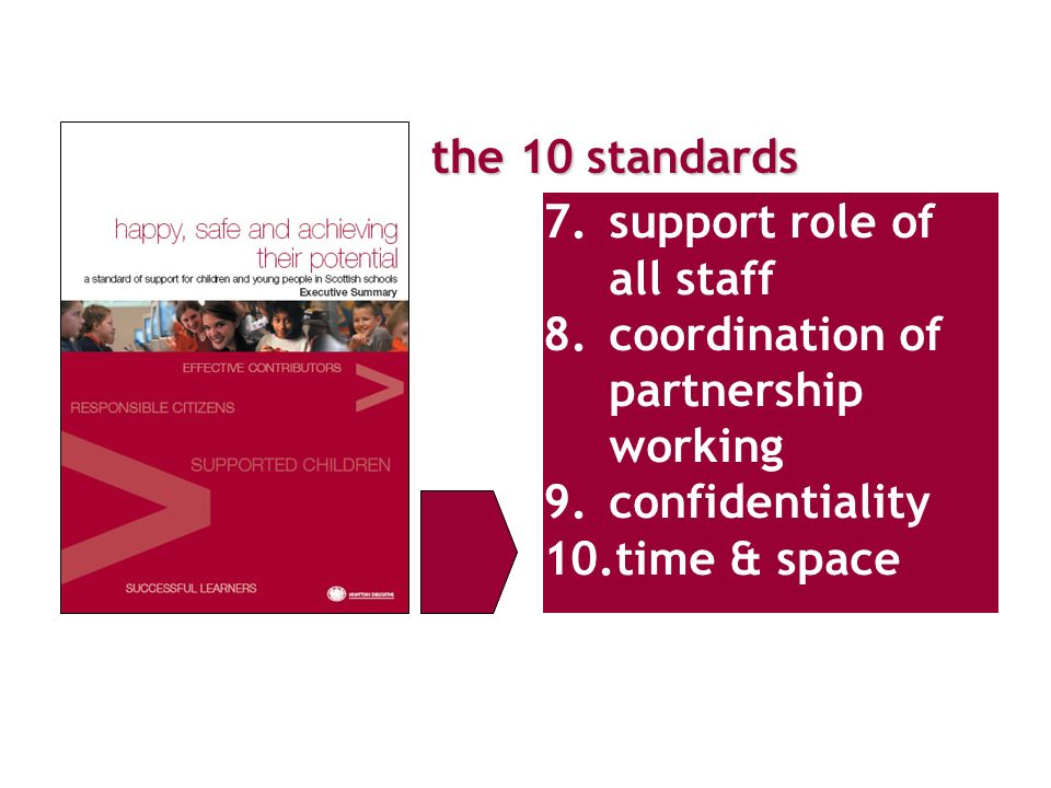 the 10 standards access to support 7.support role of all staff 8.coordination of partnership working 9.confidentiality 10.time & space