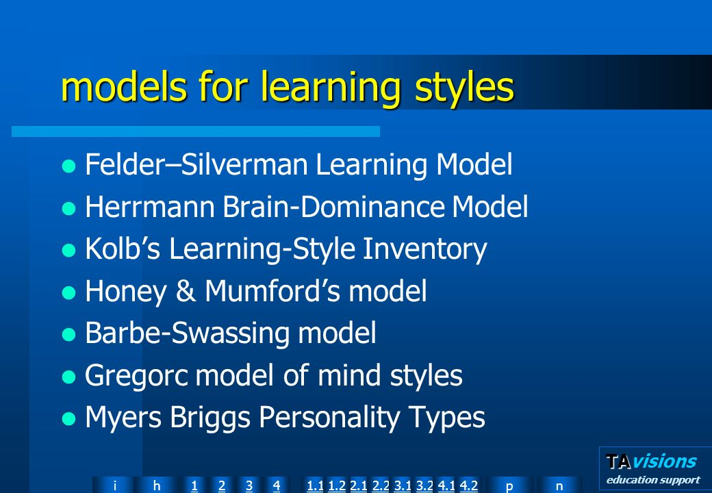 npih12341.12.11.22.23.13.24.14.2 TA TAvisions education support models for learning styles Felder–Silverman Learning Model Herrmann Brain-Dominance Model Kolbs Learning-Style Inventory Honey & Mumfords model Barbe-Swassing model Gregorc model of mind styles Myers Briggs Personality Types