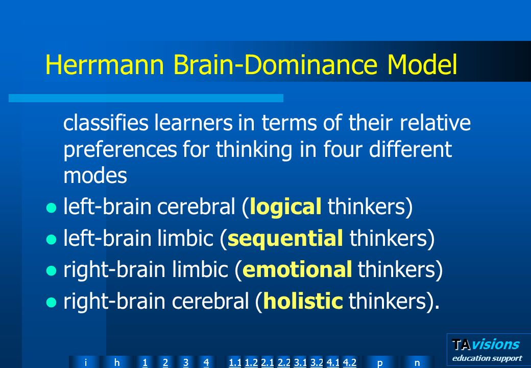 npih12341.12.11.22.23.13.24.14.2 TA TAvisions education support Herrmann Brain-Dominance Model classifies learners in terms of their relative preferences for thinking in four different modes left-brain cerebral (logical thinkers) left-brain limbic (sequential thinkers) right-brain limbic (emotional thinkers) right-brain cerebral (holistic thinkers).
