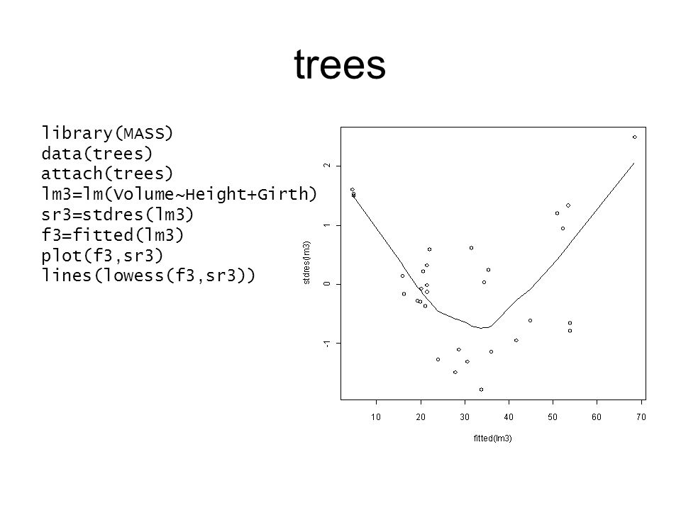 trees library(MASS) data(trees) attach(trees) lm3=lm(Volume~Height+Girth) sr3=stdres(lm3) f3=fitted(lm3) plot(f3,sr3) lines(lowess(f3,sr3))