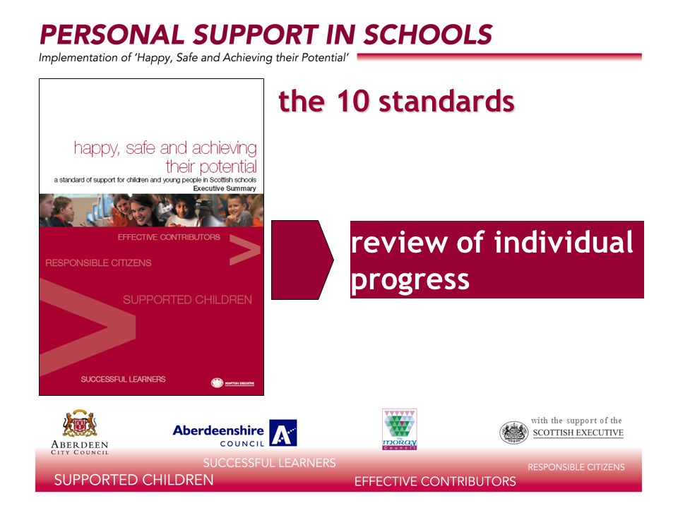 with the support of the the 10 standards review of individual progress